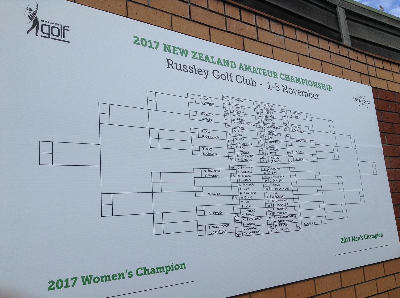 2017ニュージーランド女子アマに挑戦した風花さん、見事にマッチプレーへ進みベスト8進出。次は2月にキャンプに来てくれます。