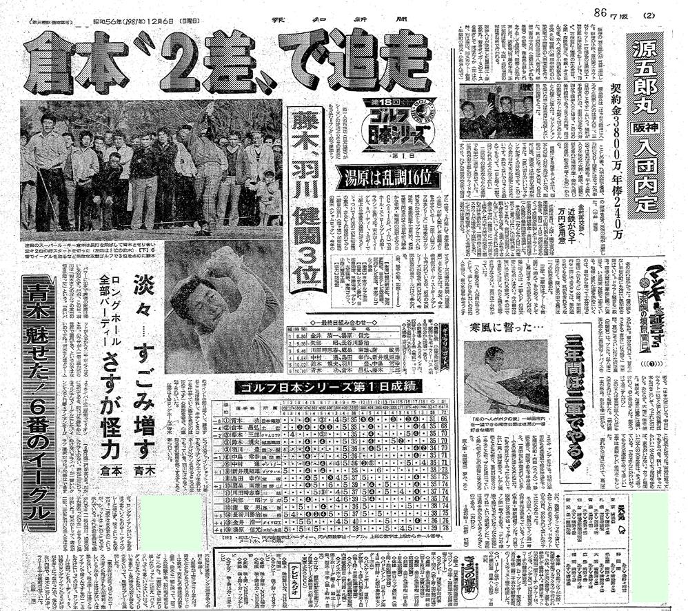 1981年の日本