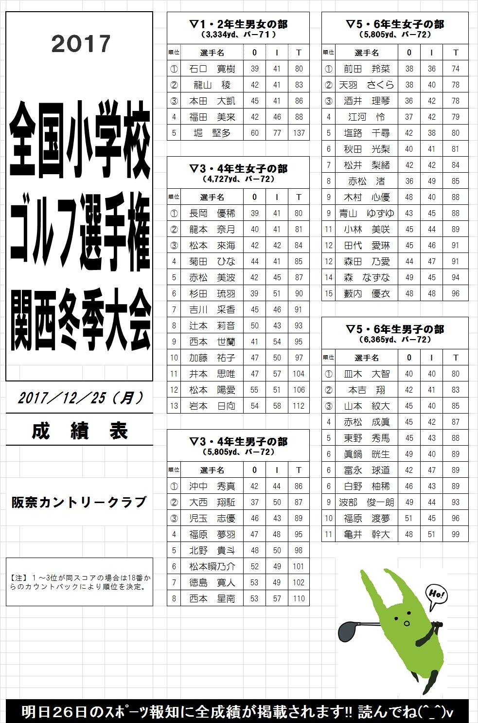 school_kansai_touki2017_result